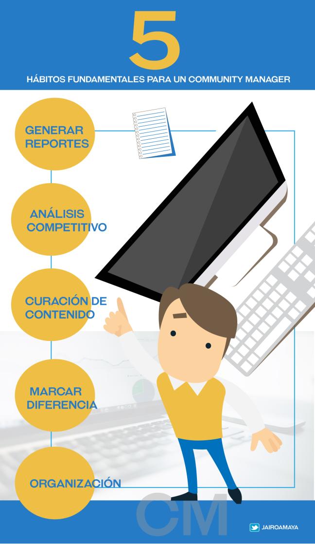 5-HÁBITOS-FUNDAMENTALES-PARA-UN-COMMUNITY-MANAGER