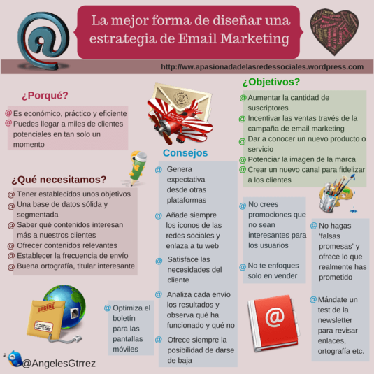 Estrategia de E.mail Marketing